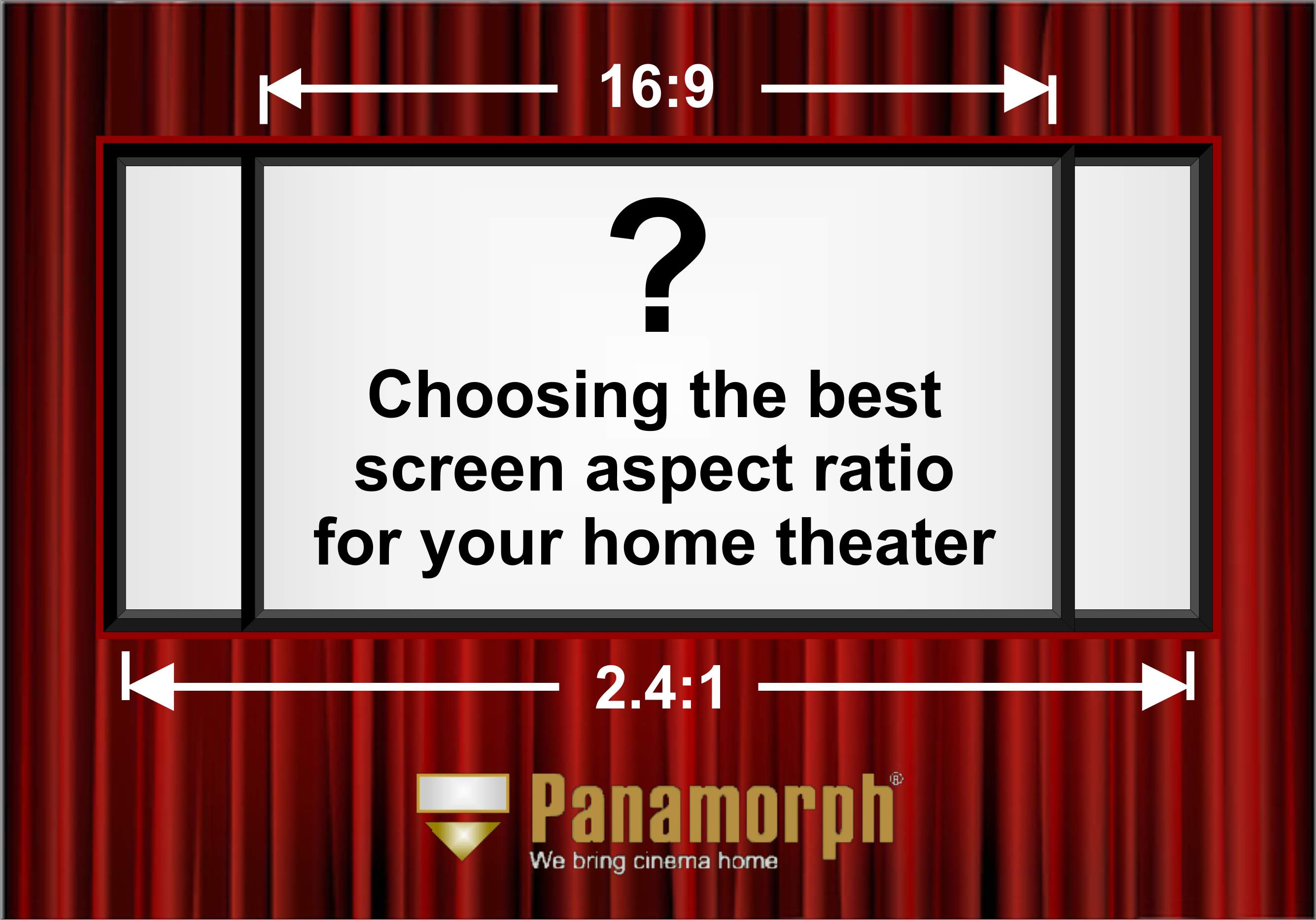 Which Home Theater Screen Aspect Ratio Is For You 2401 2351 Wiring A Projection Tv If Your Primarily Made Hdtv Content Use 169 Format Almost All Such As News Sports Shows And Even